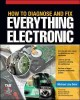 Go to record How to diagnose and fix everything electronic