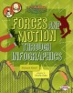Go to record Forces and motion through infographics